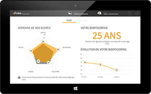 Body Scoring avec les coachs de So Good Connect